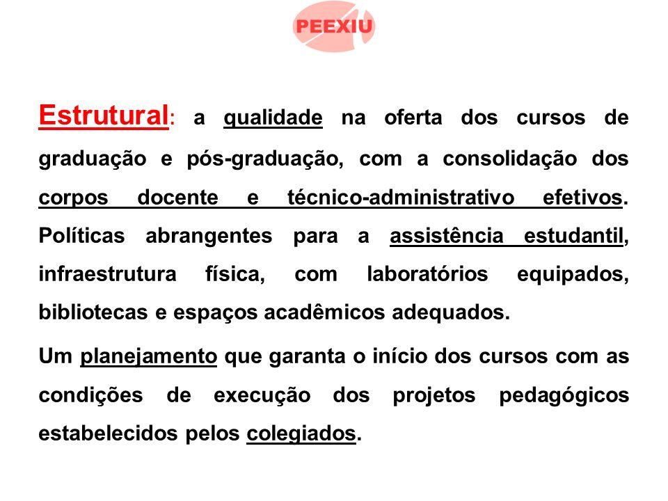 Estrutural : a qualidade na oferta dos cursos de graduação e pós-graduação, com a consolidação dos corpos docente e técnico-administrativo efetivos.
