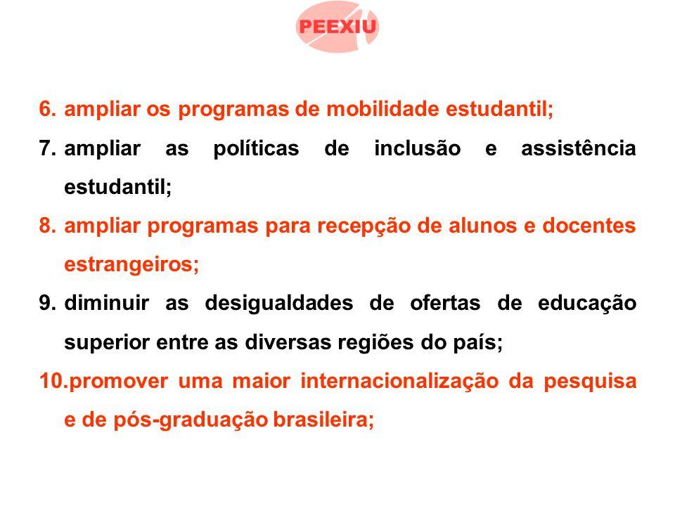6.ampliar os programas de mobilidade estudantil; 7.ampliar as políticas de inclusão e assistência estudantil; 8.ampliar programas para recepção de alunos e docentes estrangeiros; 9.diminuir as desigualdades de ofertas de educação superior entre as diversas regiões do país; 10.promover uma maior internacionalização da pesquisa e de pós-graduação brasileira;