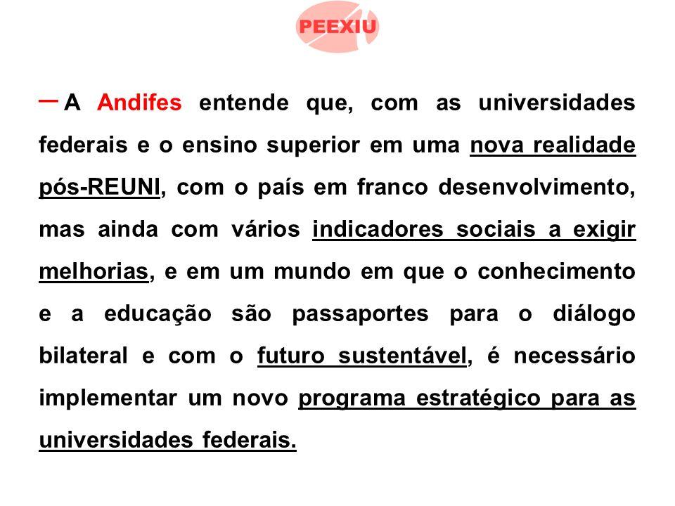 Fonte: O Ensino de ciências e a educação básica: propostas para superar a crise – Academia Brasileira de Ciências.