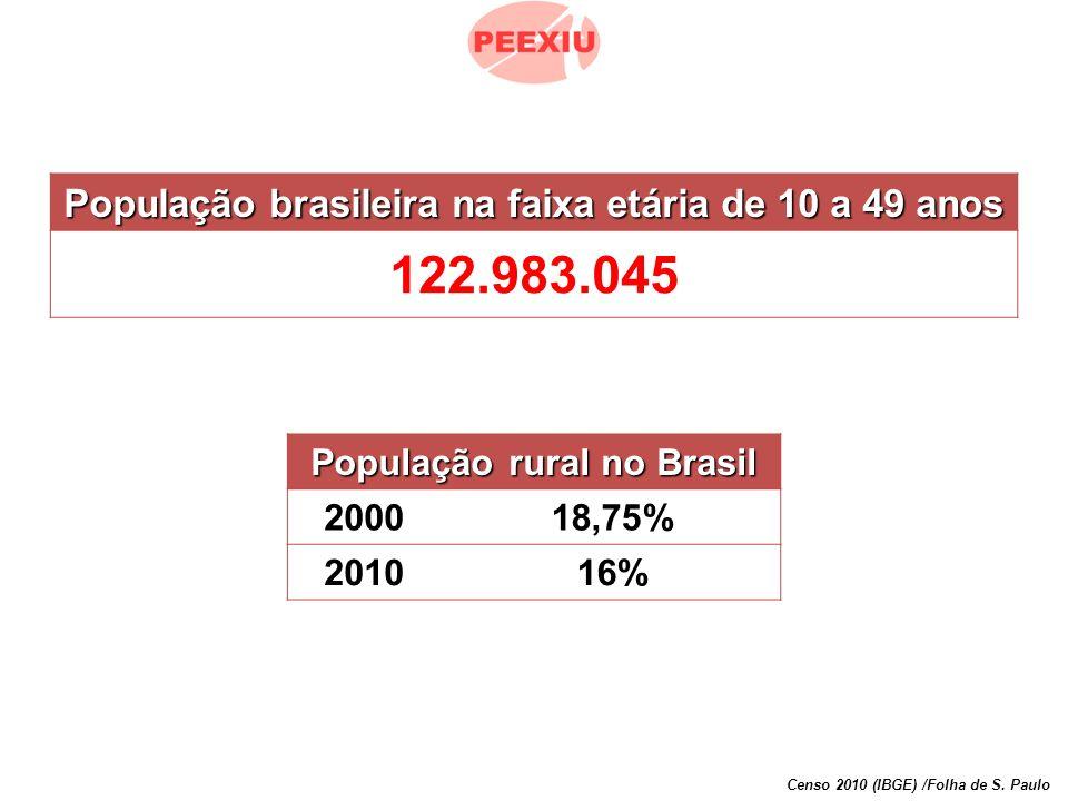 – Uma parcela expressiva da população brasileira, seja por questões etárias, falta de escolaridade, renda, ou localização geográfica, não terá condições de acesso ao Ensino Superior nos próximos dez anos, no modelo tradicional.