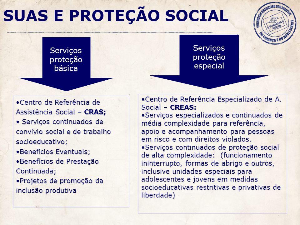 Centro de Referência de Assistência Social – CRAS;Centro de Referência de Assistência Social – CRAS; Serviços continuados de convívio social e de trabalho socioeducativo; Serviços continuados de convívio social e de trabalho socioeducativo; Benefícios Eventuais;Benefícios Eventuais; Benefícios de Prestação Continuada;Benefícios de Prestação Continuada; Projetos de promoção da inclusão produtivaProjetos de promoção da inclusão produtiva Centro de Referência Especializado de A.
