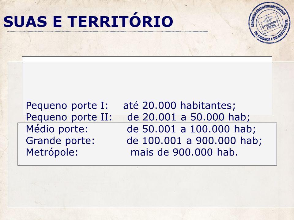 Pequeno porte I: até 20.000 habitantes; Pequeno porte II: de 20.001 a 50.000 hab; Médio porte: de 50.001 a 100.000 hab; Grande porte: de 100.001 a 900.000 hab; Metrópole: mais de 900.000 hab.