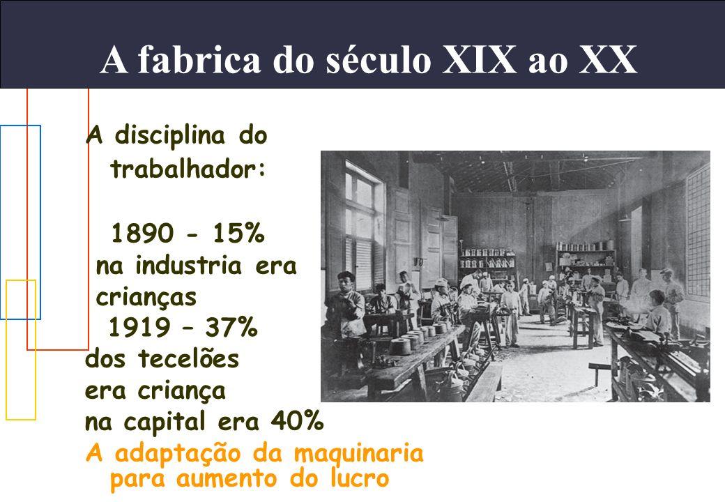 A fabrica do século XIX ao XX A disciplina do trabalhador: 1890 - 15% na industria era crianças 1919 – 37% dos tecelões era criança na capital era 40%