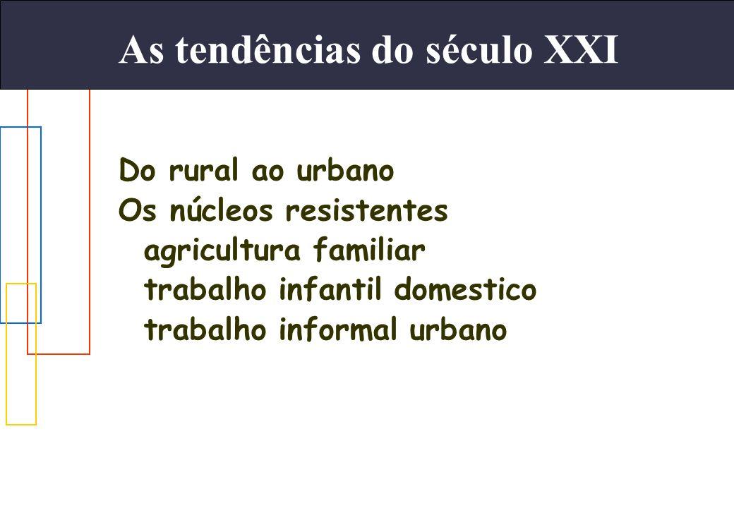 As tendências do século XXI Do rural ao urbano Os núcleos resistentes agricultura familiar trabalho infantil domestico trabalho informal urbano