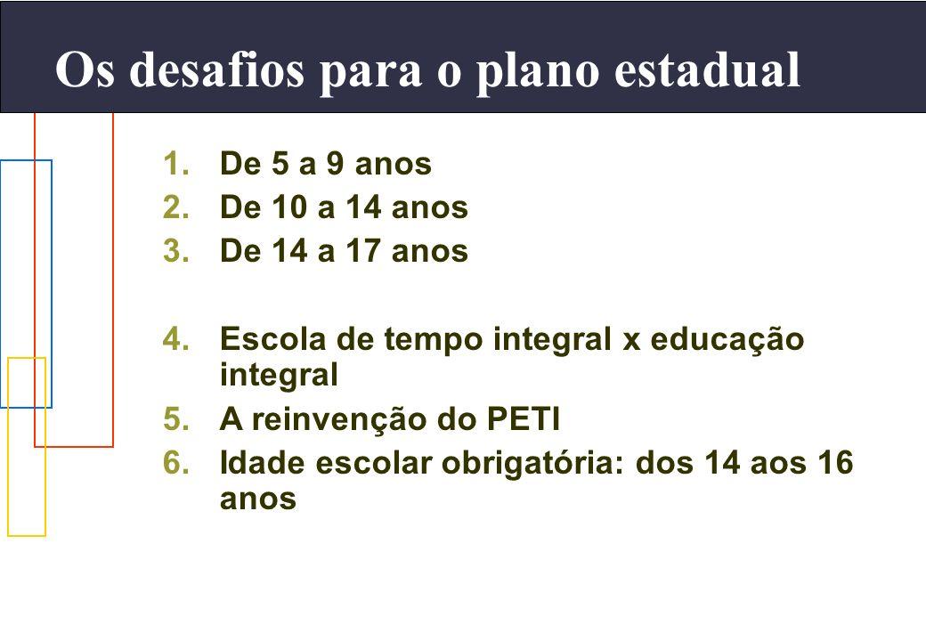 Os desafios para o plano estadual 1.De 5 a 9 anos 2.De 10 a 14 anos 3.De 14 a 17 anos 4.Escola de tempo integral x educação integral 5.A reinvenção do