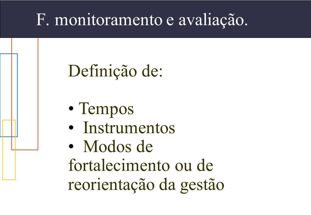 Definição de: Tempos Instrumentos Modos de fortalecimento ou de reorientação da gestão F. monitoramento e avaliação.