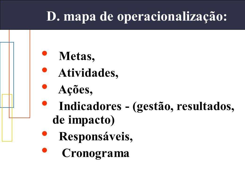 D. mapa de operacionalização: Metas, Atividades, Ações, Indicadores - (gestão, resultados, de impacto) Responsáveis, Cronograma