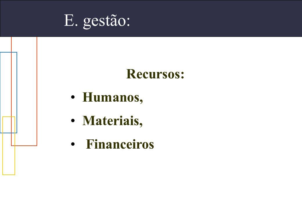 Recursos: Humanos, Materiais, Financeiros E. gestão: