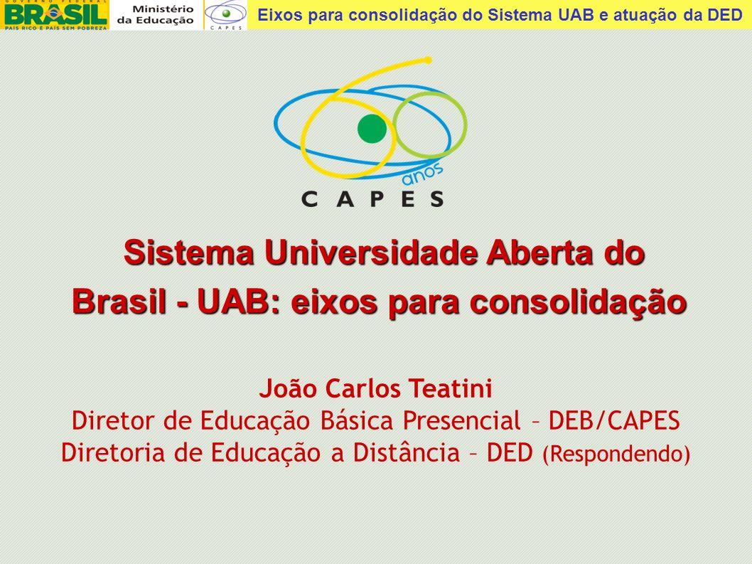 Eixos para consolidação do Sistema UAB e atuação da DED 1.Alinhar diretrizes de programas e cursos ao modelo CAPES de indução, fomento e avaliação de execução e aplicação de recursos e aos regimentos das IES.
