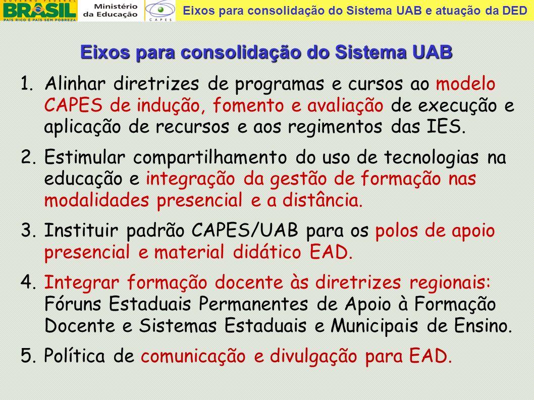 Eixos para consolidação do Sistema UAB e atuação da DED 1.