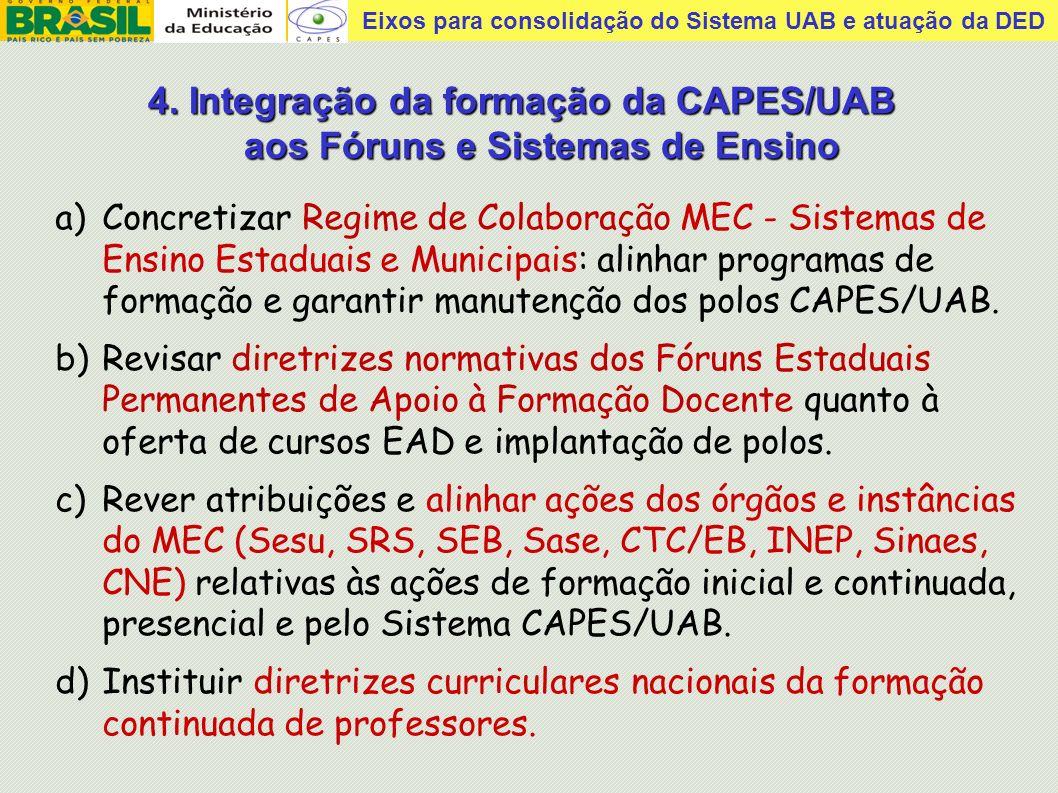 Eixos para consolidação do Sistema UAB e atuação da DED 5.