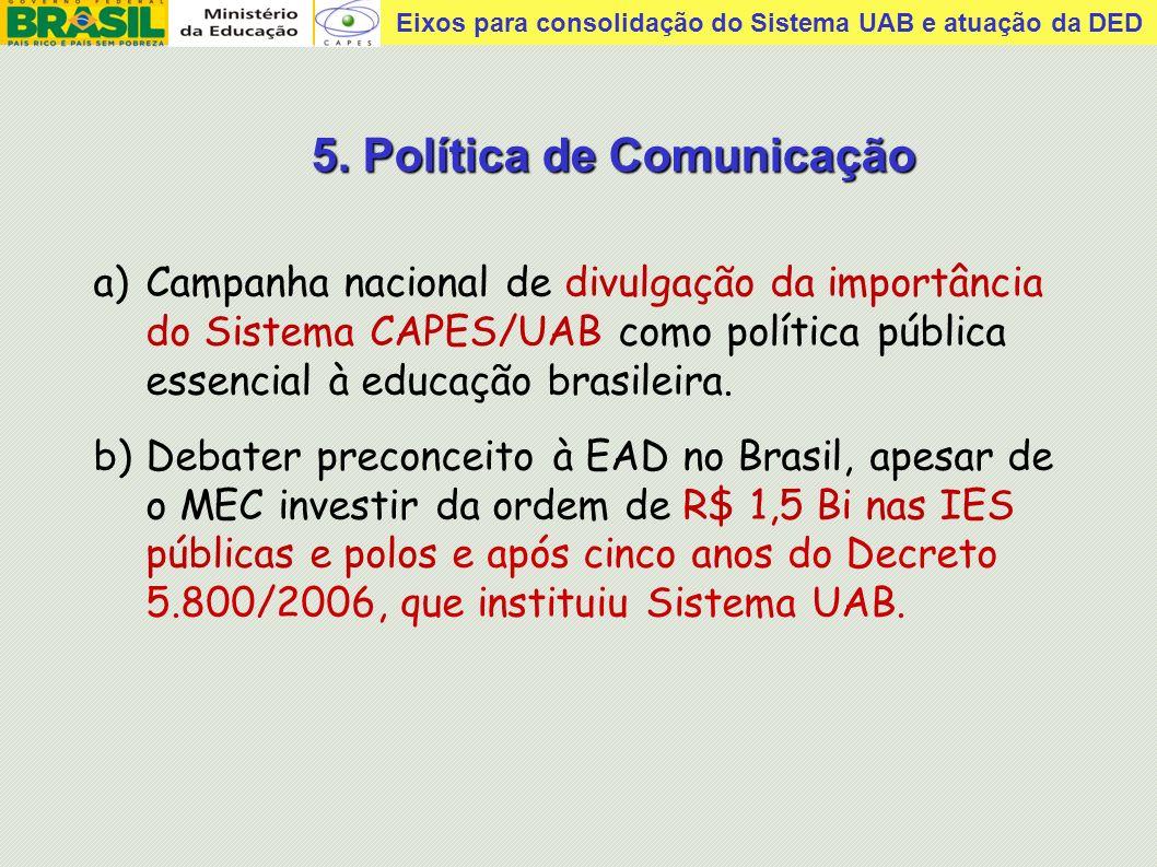 Eixos para consolidação do Sistema UAB e atuação da DED Exemplos de experiências bem sucedidas em EAD - em outros países e no Brasil Boa divulgação pode atenuar argumento de que vai piorar a qualidade