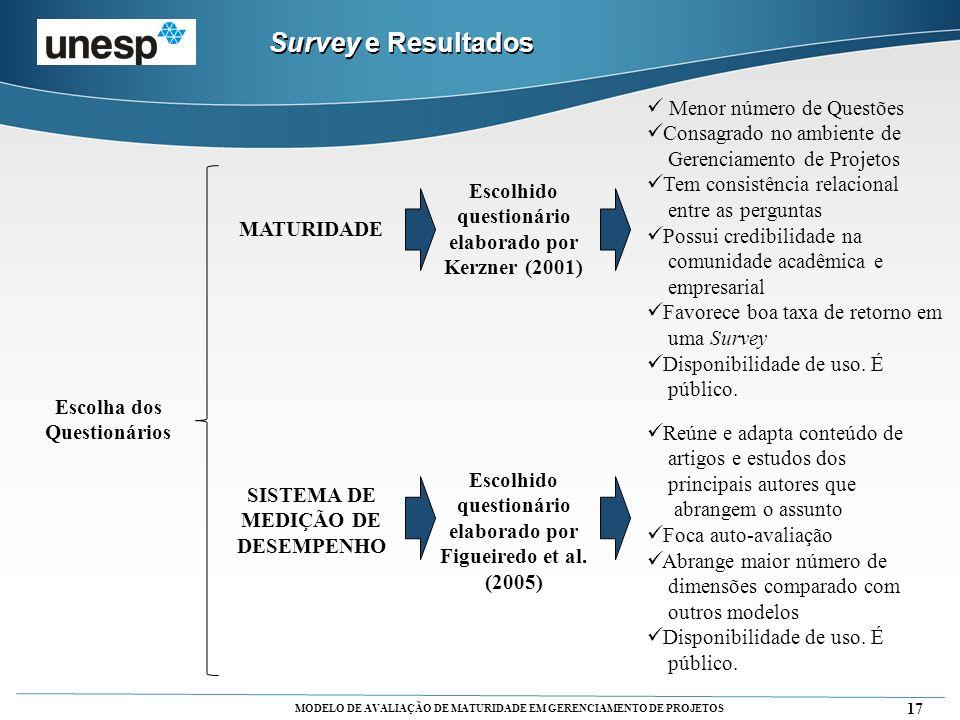 MODELO DE AVALIAÇÃO DE MATURIDADE EM GERENCIAMENTO DE PROJETOS 17 Survey e Resultados Escolha dos Questionários MATURIDADE SISTEMA DE MEDIÇÃO DE DESEM