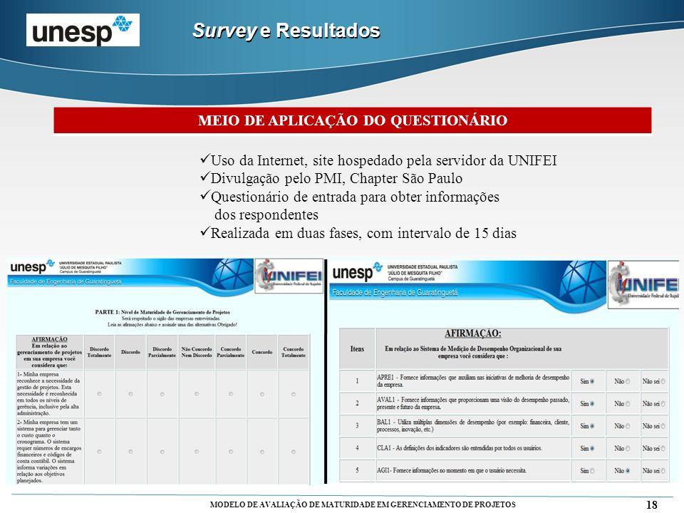 MODELO DE AVALIAÇÃO DE MATURIDADE EM GERENCIAMENTO DE PROJETOS 18 MEIO DE APLICAÇÃO DO QUESTIONÁRIO Uso da Internet, site hospedado pela servidor da U