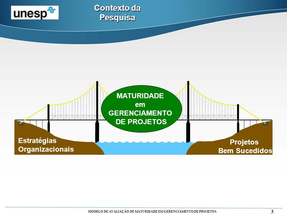 MODELO DE AVALIAÇÃO DE MATURIDADE EM GERENCIAMENTO DE PROJETOS 4 A medição da Maturidade em Gerenciamento de Projetos impacta positivamente no desempenho dos projetos.