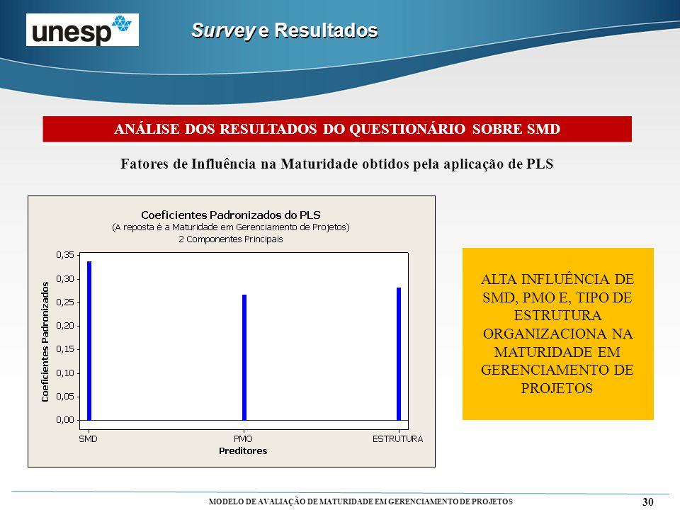 MODELO DE AVALIAÇÃO DE MATURIDADE EM GERENCIAMENTO DE PROJETOS 30 ANÁLISE DOS RESULTADOS DO QUESTIONÁRIO SOBRE SMD Fatores de Influência na Maturidade