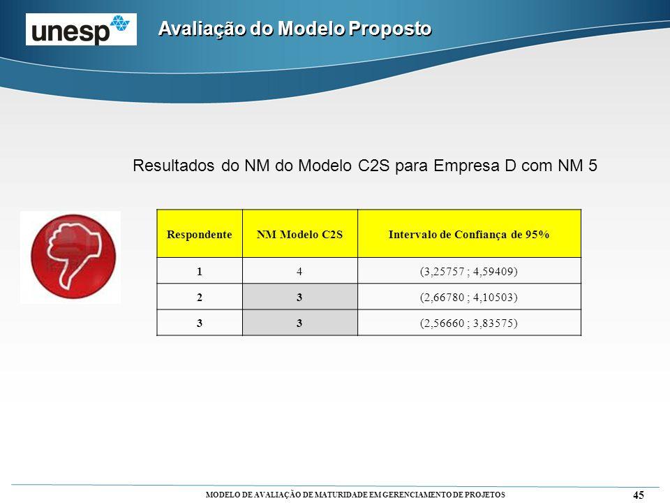 MODELO DE AVALIAÇÃO DE MATURIDADE EM GERENCIAMENTO DE PROJETOS 45 Avaliação do Modelo Proposto Resultados do NM do Modelo C2S para Empresa D com NM 5