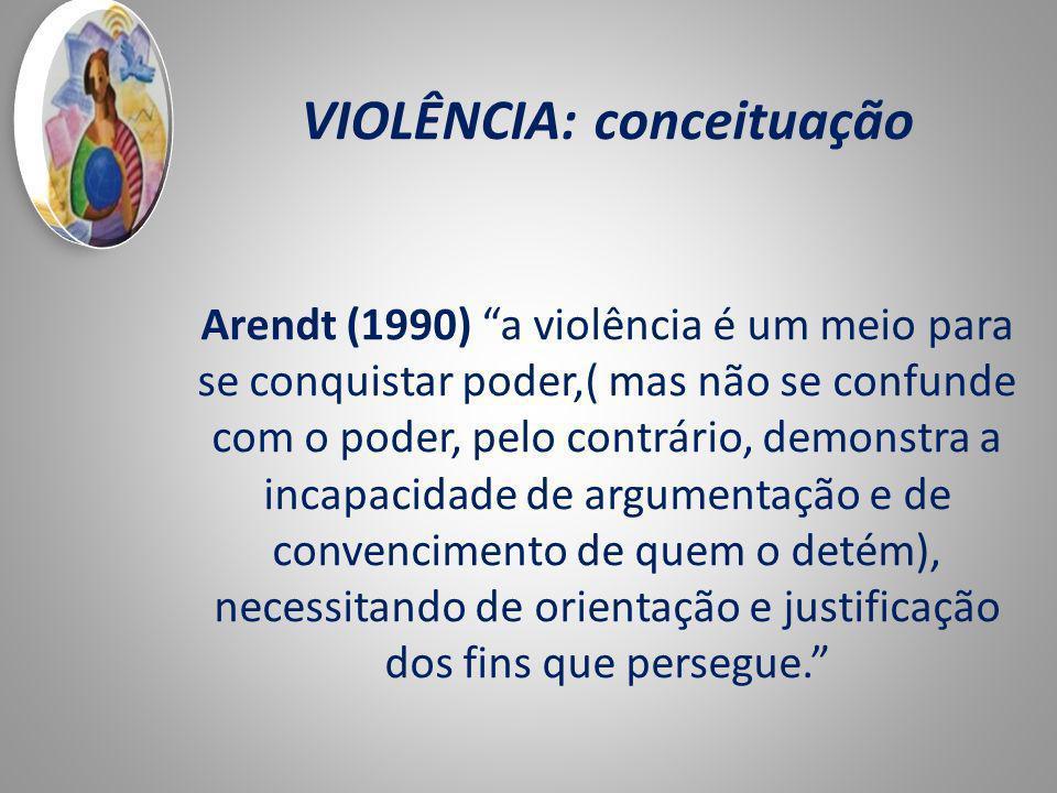 Violência: conceituação TRANSFORMAÇÃO DA DIFERENÇA EM DESIGUALDADE ( CHAUÍ, 1984) relações de forças tanto entre classes sociais como nas relações interpessoais.