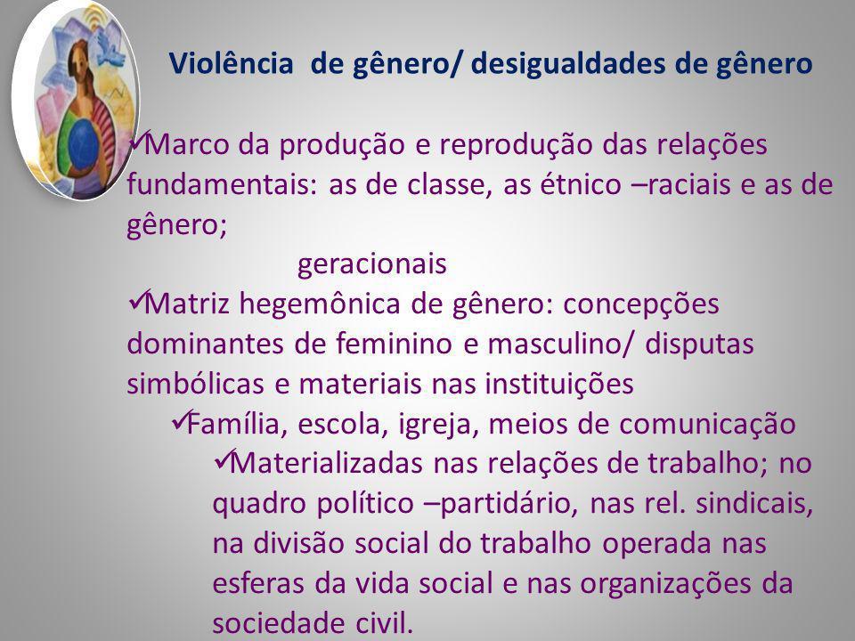 Violência de gênero/ desigualdades de gênero Evitar a violência estrutural X interpessoal; Viol.
