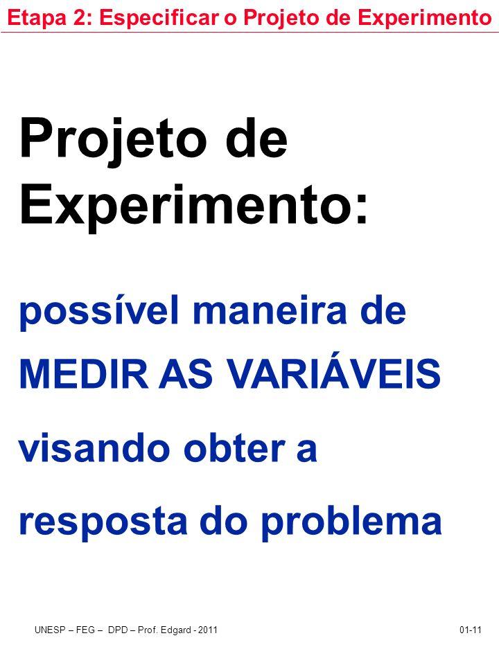 UNESP – FEG – DPD – Prof. Edgard - 201101-11 Projeto de Experimento: possível maneira de MEDIR AS VARIÁVEIS visando obter a resposta do problema Etapa