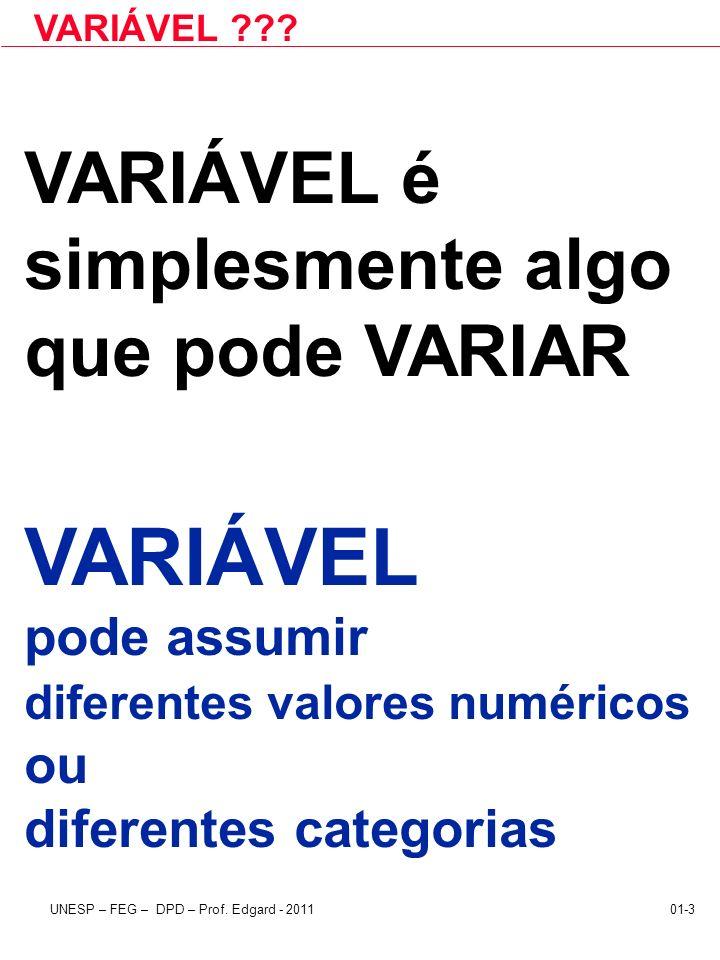UNESP – FEG – DPD – Prof. Edgard - 201101-3 VARIÁVEL ??? VARIÁVEL é simplesmente algo que pode VARIAR VARIÁVEL pode assumir diferentes valores numéric