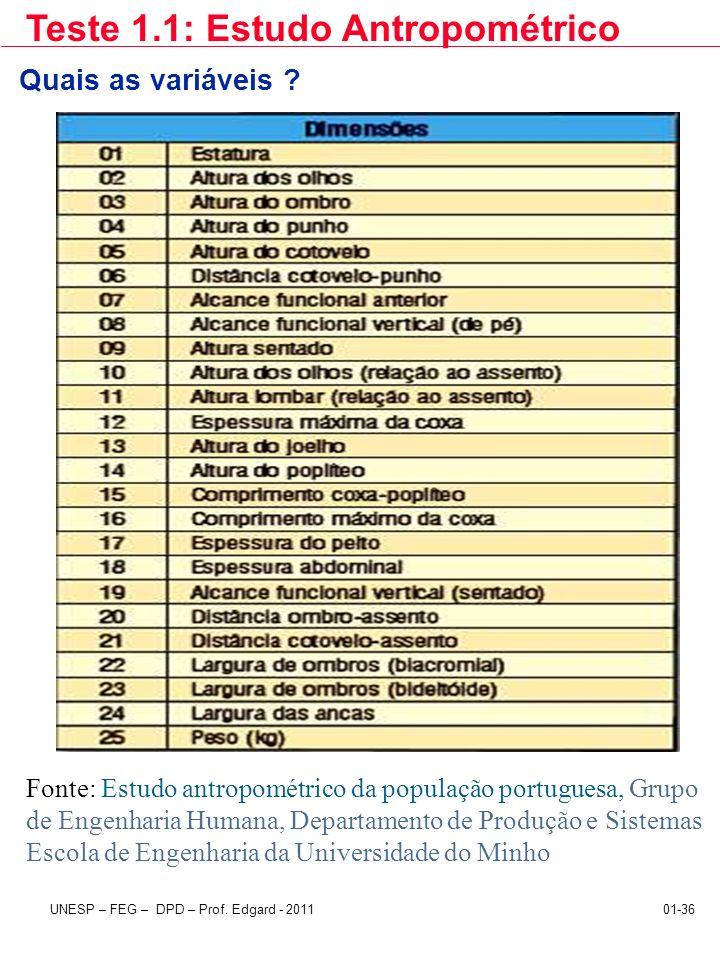 UNESP – FEG – DPD – Prof. Edgard - 201101-36 Quais as variáveis ? Fonte: Estudo antropométrico da população portuguesa, Grupo de Engenharia Humana, De
