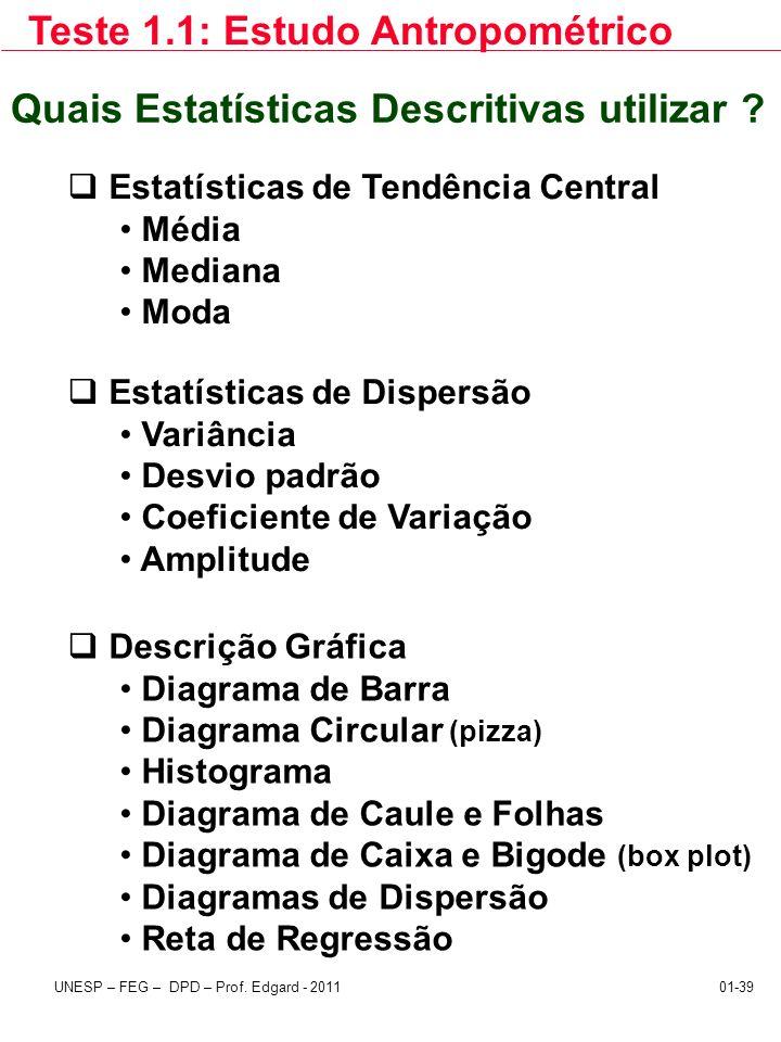 UNESP – FEG – DPD – Prof. Edgard - 201101-39 Quais Estatísticas Descritivas utilizar ? Estatísticas de Tendência Central Média Mediana Moda Estatístic