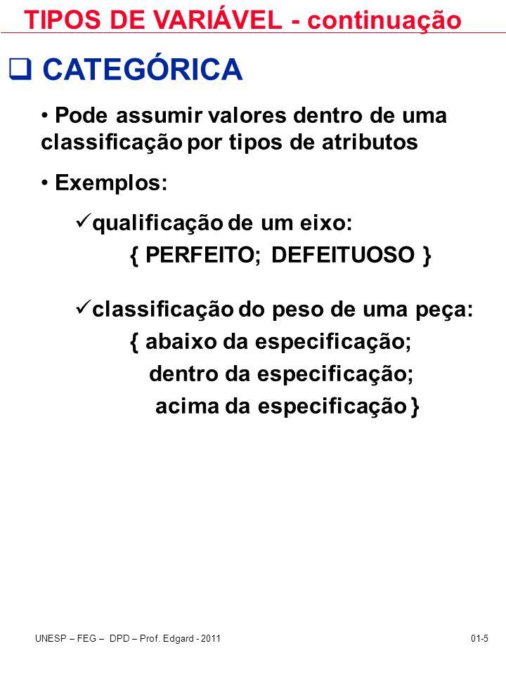UNESP – FEG – DPD – Prof. Edgard - 201101-5 CATEGÓRICA Pode assumir valores dentro de uma classificação por tipos de atributos Exemplos: qualificação