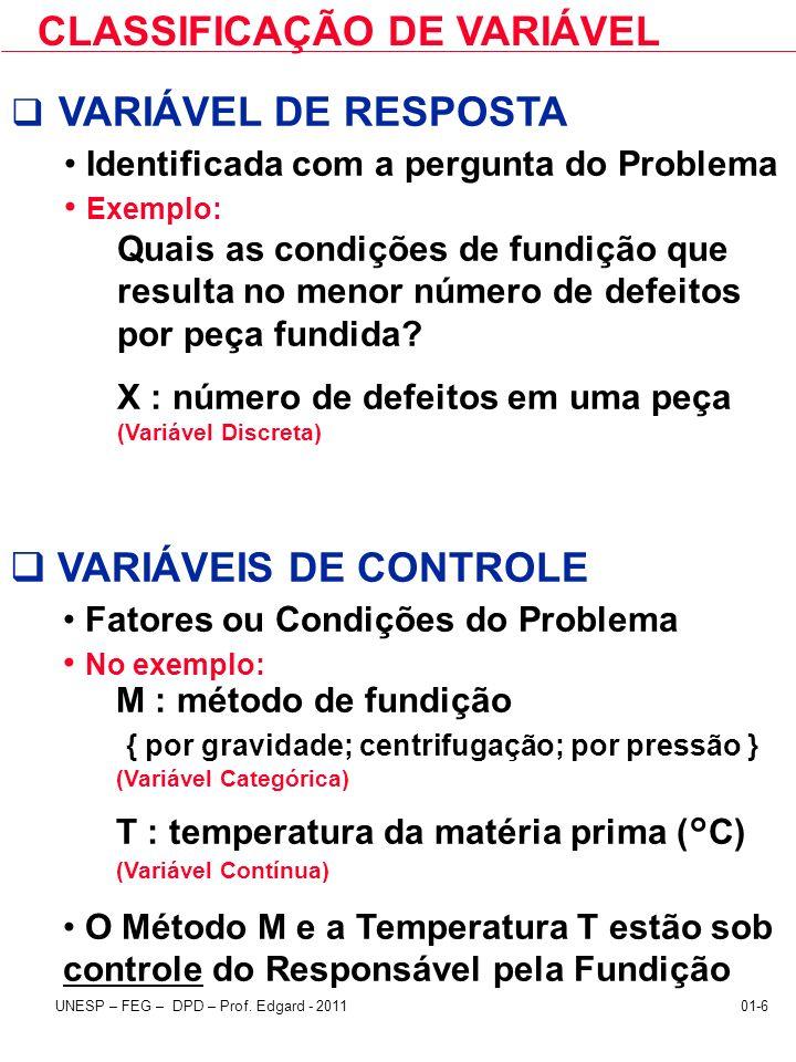 UNESP – FEG – DPD – Prof. Edgard - 201101-6 VARIÁVEL DE RESPOSTA Identificada com a pergunta do Problema Exemplo: Quais as condições de fundição que r
