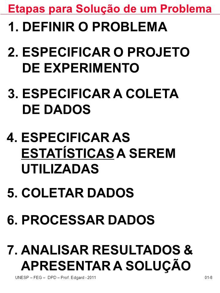 UNESP – FEG – DPD – Prof. Edgard - 201101-8 1. DEFINIR O PROBLEMA Etapas para Solução de um Problema 2. ESPECIFICAR O PROJETO DE EXPERIMENTO 3. ESPECI