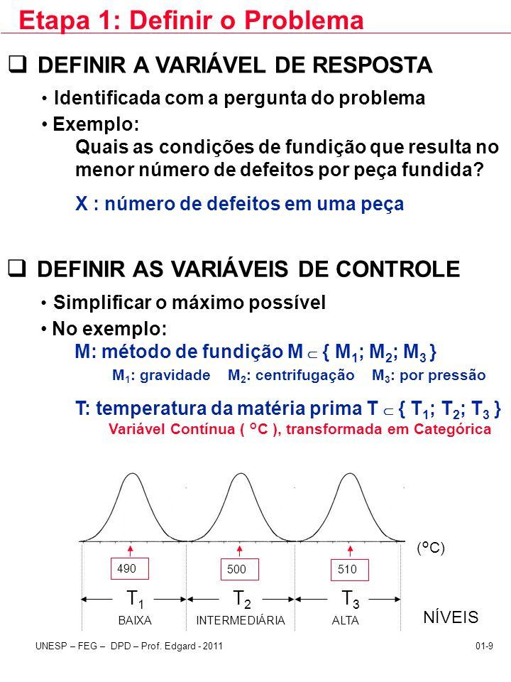 UNESP – FEG – DPD – Prof. Edgard - 201101-9 Etapa 1: Definir o Problema DEFINIR A VARIÁVEL DE RESPOSTA Identificada com a pergunta do problema Exemplo