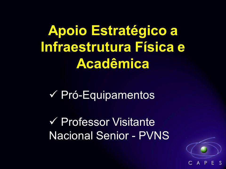 Apoio Estratégico a Infraestrutura Física e Acadêmica Pró-Equipamentos Professor Visitante Nacional Senior - PVNS