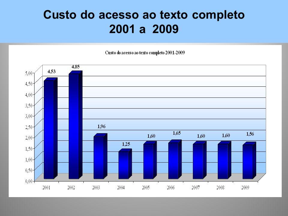 Custo do acesso ao texto completo 2001 a 2009