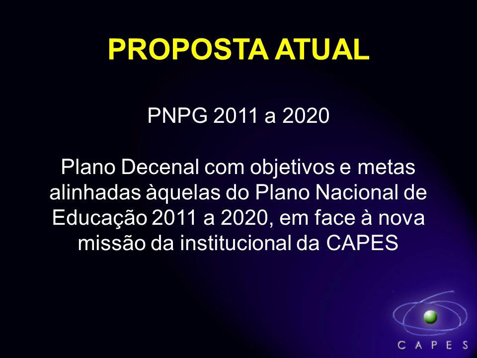 PROPOSTA ATUAL PNPG 2011 a 2020 Plano Decenal com objetivos e metas alinhadas àquelas do Plano Nacional de Educação 2011 a 2020, em face à nova missão da institucional da CAPES