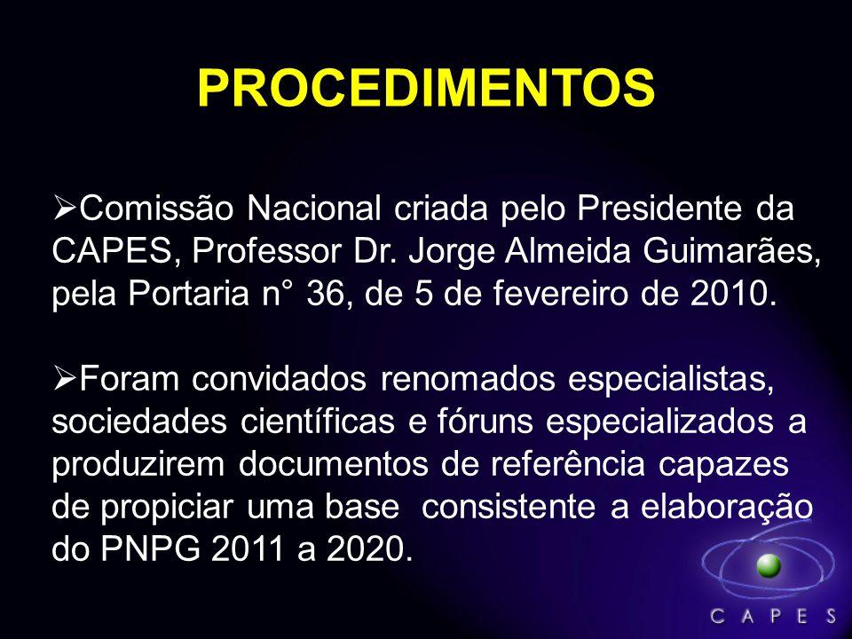 PROCEDIMENTOS Comissão Nacional criada pelo Presidente da CAPES, Professor Dr.