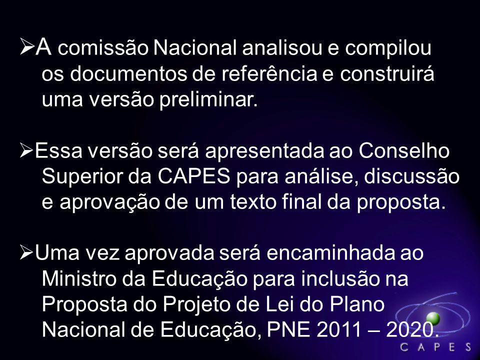 A comissão Nacional analisou e compilou os documentos de referência e construirá uma versão preliminar.