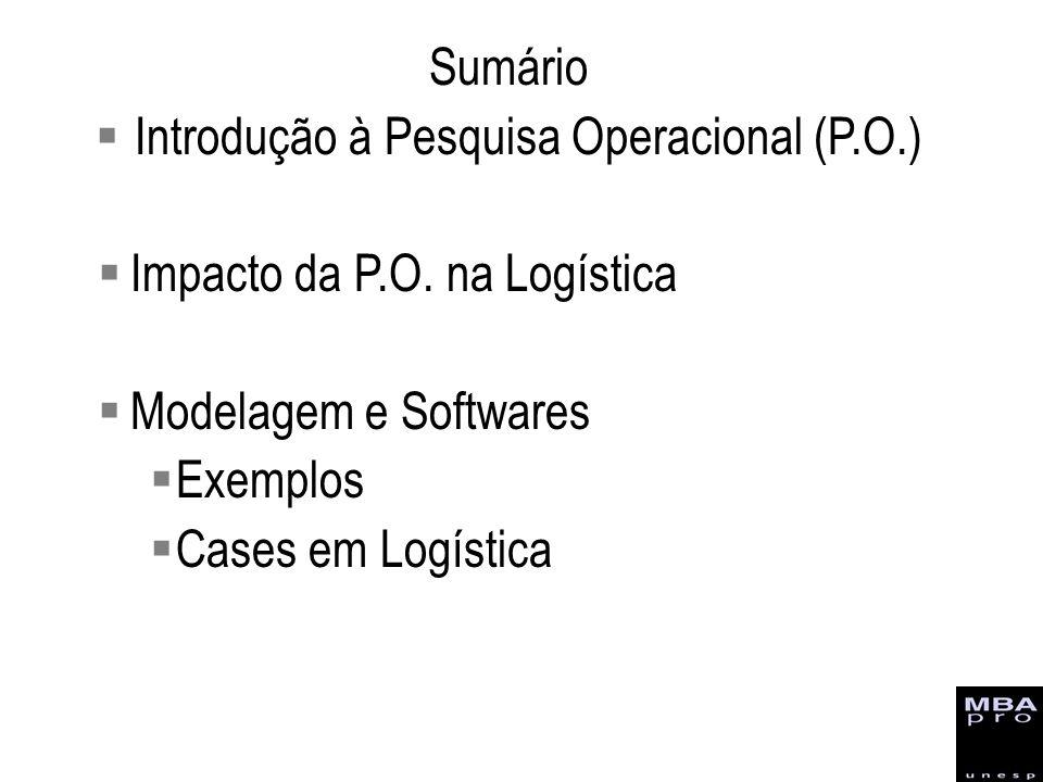 Sumário Introdução à Pesquisa Operacional (P.O.) Impacto da P.O. na Logística Modelagem e Softwares Exemplos Cases em Logística