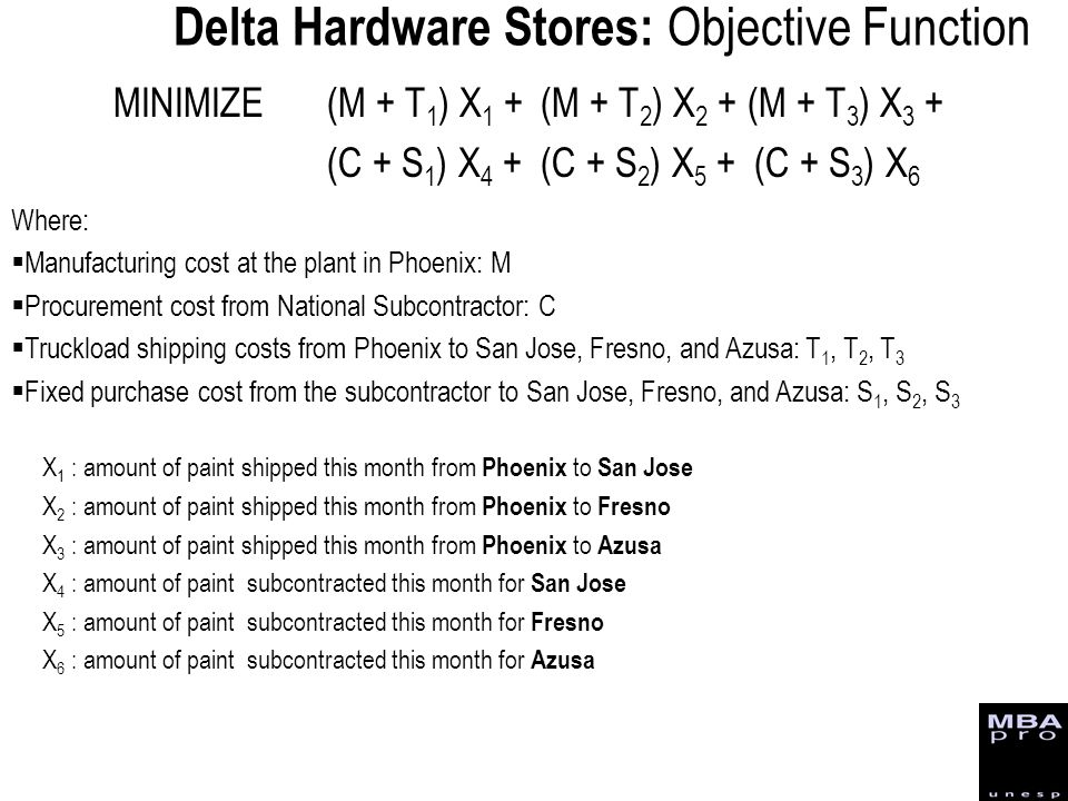 MINIMIZE(M + T 1 ) X 1 + (M + T 2 ) X 2 + (M + T 3 ) X 3 + (C + S 1 ) X 4 + (C + S 2 ) X 5 + (C + S 3 ) X 6 Delta Hardware Stores: Objective Function