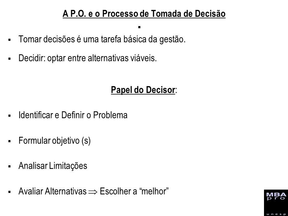 A P.O. e o Processo de Tomada de Decisão Tomar decisões é uma tarefa básica da gestão. Decidir: optar entre alternativas viáveis. Papel do Decisor : I