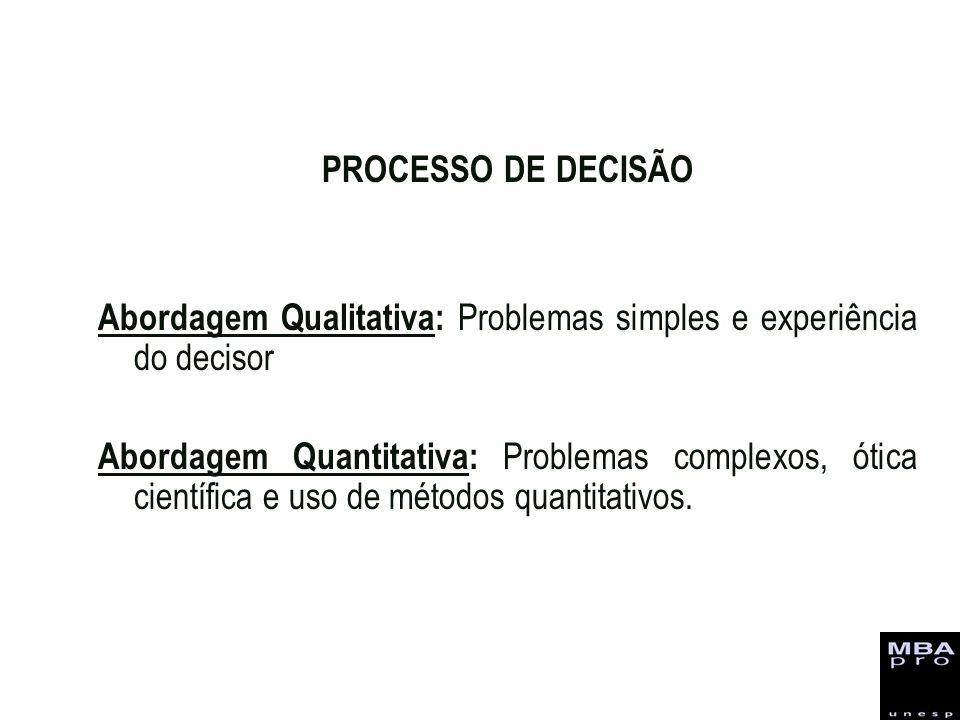 PROCESSO DE DECISÃO Abordagem Qualitativa: Problemas simples e experiência do decisor Abordagem Quantitativa: Problemas complexos, ótica científica e