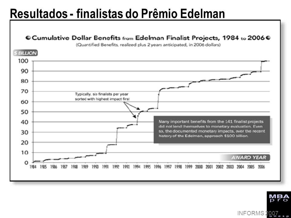 Resultados - finalistas do Prêmio Edelman INFORMS 2007
