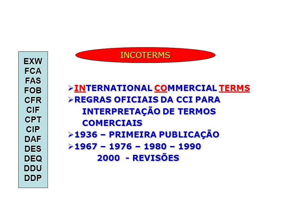 Centro de Pesquisa em Logística Integrada à Controladoria e NegóciosLogicon Nome do professor / apresentador INTERNATIONAL COMMERCIAL TERMS INTERNATIO