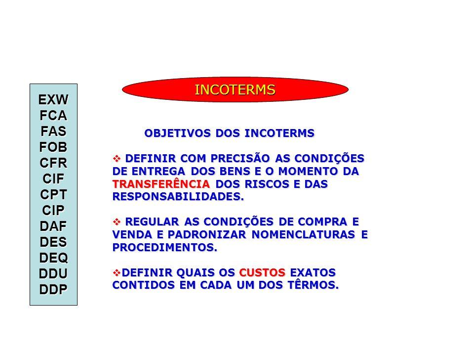 Centro de Pesquisa em Logística Integrada à Controladoria e NegóciosLogicon Nome do professor / apresentador OBJETIVOS DOS INCOTERMS OBJETIVOS DOS INC