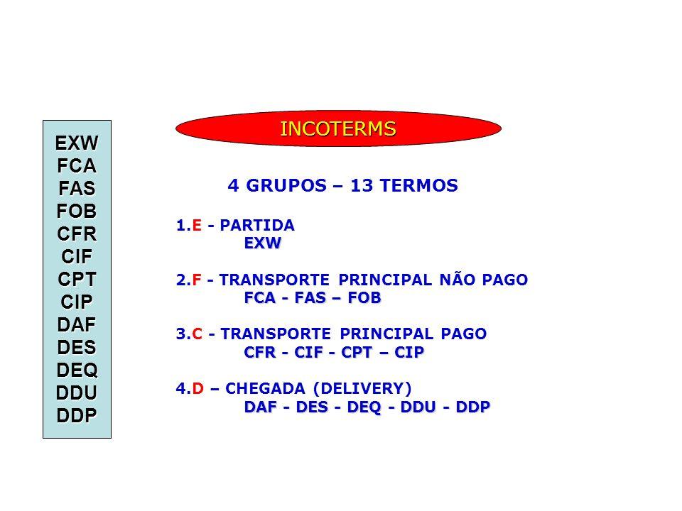 Centro de Pesquisa em Logística Integrada à Controladoria e NegóciosLogicon Nome do professor / apresentador 4 GRUPOS – 13 TERMOS 1.E - PARTIDAEXW 2.F