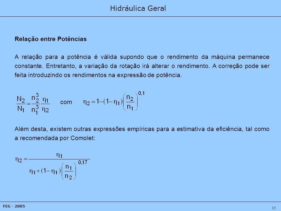 Hidráulica Geral FEG - 2005 15 Relação entre Potências A relação para a potência é válida supondo que o rendimento da máquina permanece constante.