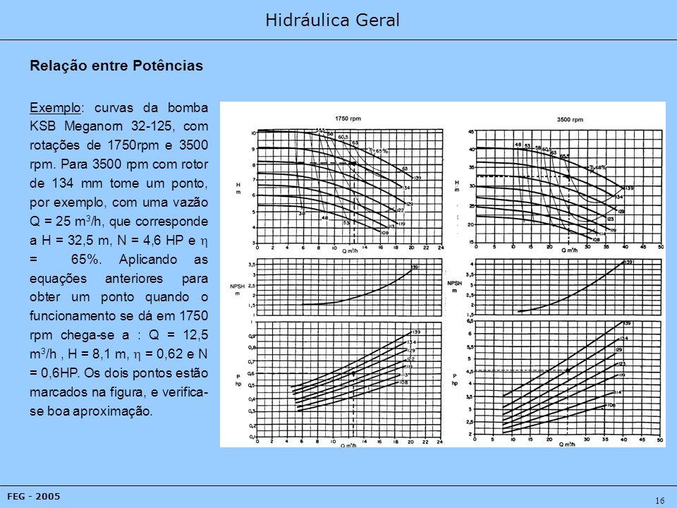 Hidráulica Geral FEG - 2005 16 Relação entre Potências Exemplo: curvas da bomba KSB Meganorn 32-125, com rotações de 1750rpm e 3500 rpm.