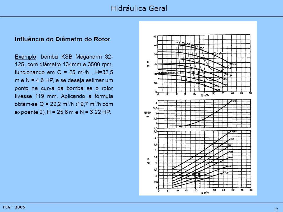 Hidráulica Geral FEG - 2005 19 Influência do Diâmetro do Rotor Exemplo: bomba KSB Meganorm 32- 125, com diâmetro 134mm e 3500 rpm, funcionando em Q = 25 m 3 /h, H=32,5 m e N = 4,6 HP, e se deseja estimar um ponto na curva da bomba se o rotor tivesse 119 mm.