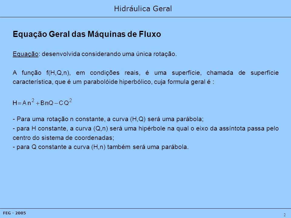 Hidráulica Geral FEG - 2005 2 Equação Geral das Máquinas de Fluxo Equação: desenvolvida considerando uma única rotação.