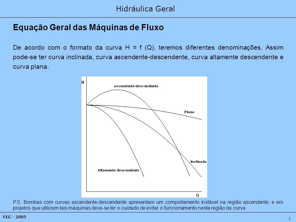 Hidráulica Geral FEG - 2005 24 Influência de Materiais em Suspensão Quando se tem uma mistura de água e sólidos ou elementos pastosos em suspensão, esta mistura se comporta como um líquido com densidade e viscosidade maior.