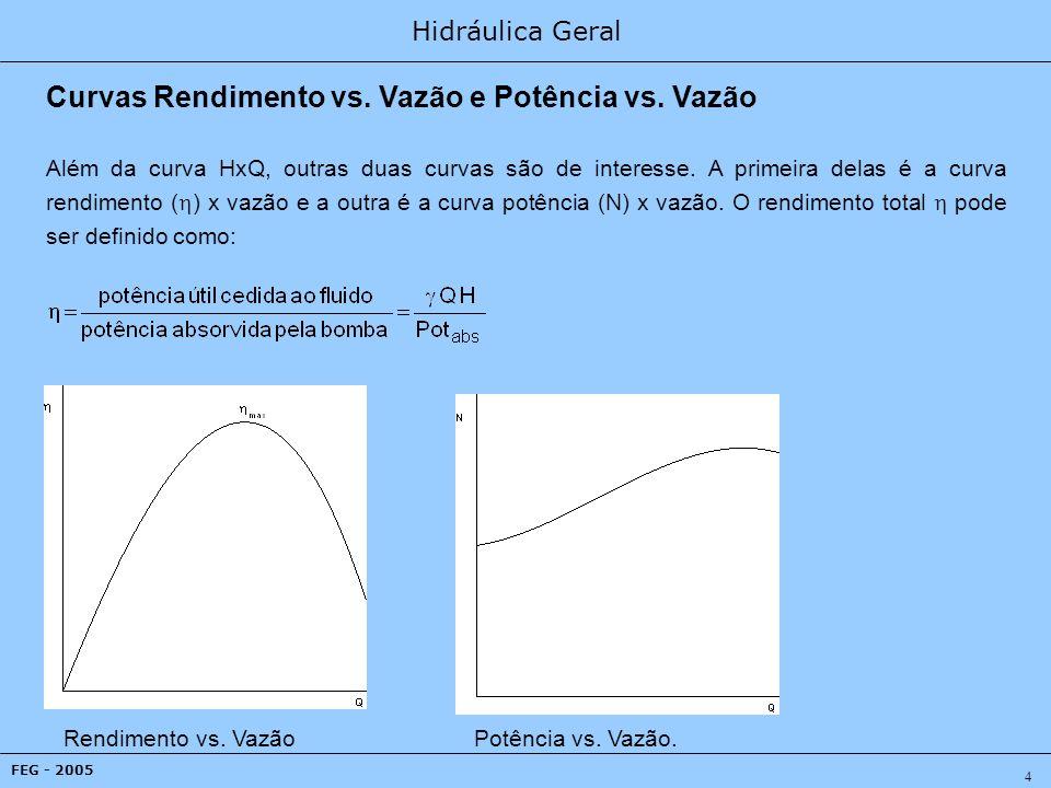 Hidráulica Geral FEG - 2005 25 Velocidade Específica e Rotação Específica Uma expressão para a velocidade específica pode ser obtida pela eliminação do diâmetro nas expressões de 1 e 2 das relações anteriormente apresentadas.